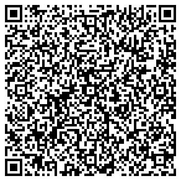 QR-код с контактной информацией организации Авиагума ООО