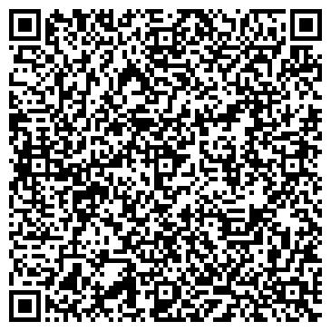 QR-код с контактной информацией организации Мвм-Арнхольдт, Компания