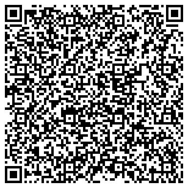 QR-код с контактной информацией организации AvtoParts (Авто Партс), ИП