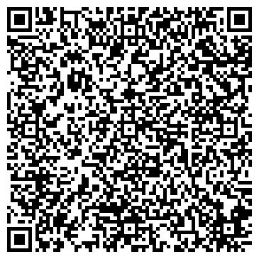 QR-код с контактной информацией организации Интернет магазин парфюмерии Пахни