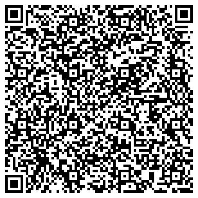 QR-код с контактной информацией организации Квадроциклы в Украине, Компания