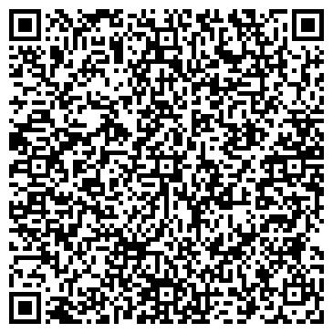 QR-код с контактной информацией организации Империя-Авто, ИП