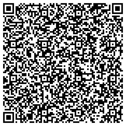 QR-код с контактной информацией организации Magscooter (Магскутер), ИП