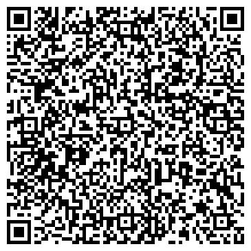 QR-код с контактной информацией организации ТМ ENVY-SPORT, СПД