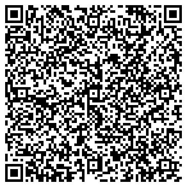 QR-код с контактной информацией организации EUROSTIRKA - интернет-магазин