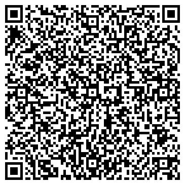 QR-код с контактной информацией организации ГИМНАСТИКА ДЮСШ ГОРУО