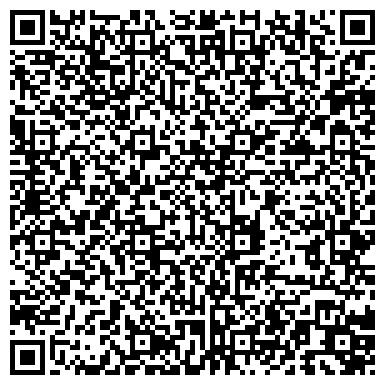 QR-код с контактной информацией организации Надопта Павел Сергеевич (обучение)
