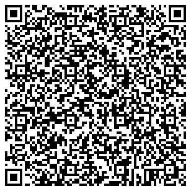 QR-код с контактной информацией организации Днепраналитприбор ООО