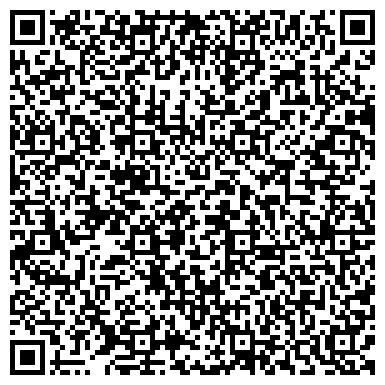 QR-код с контактной информацией организации Инжиниринговая компания НИК, ТОО