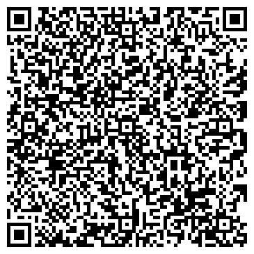 QR-код с контактной информацией организации ЦЕРКОВЬ ПАНТЕЛЕИМОНА ЦЕЛИТЕЛЯ