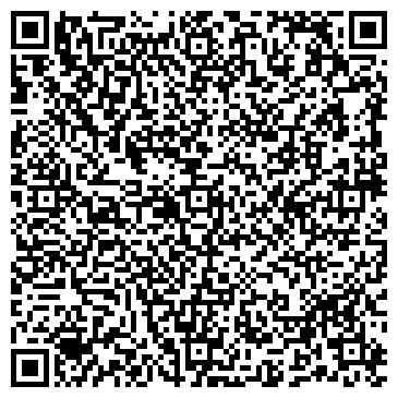 QR-код с контактной информацией организации Колесень С. М., ИП