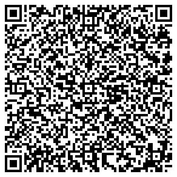 QR-код с контактной информацией организации Светодиодные решения, ЧП
