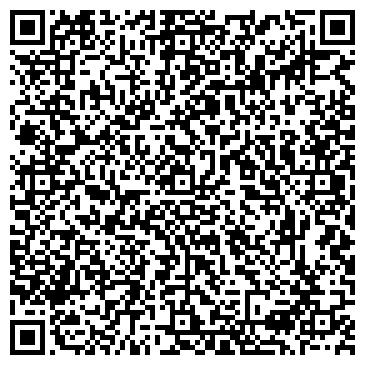 QR-код с контактной информацией организации ГОРОДСКАЯ КЛАССИЧЕСКАЯ ГИМНАЗИЯ