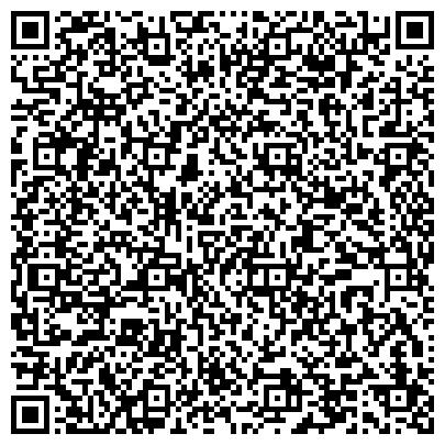 QR-код с контактной информацией организации УПРАВЛЕНИЕ ГОСУДАРСТВЕННОГО НАДЗОРА ЗА СВЯЗЬЮ И ИНФОРМАТИЗАЦИЕЙ В РФ ПО МОСКВЕ И МО