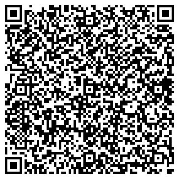 QR-код с контактной информацией организации Классные автошины Измаил, Компания
