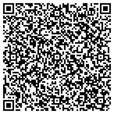 QR-код с контактной информацией организации Резина Центр, Интернет магазин, ООО