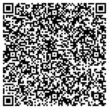 QR-код с контактной информацией организации Семенченко Е.М., ЧП