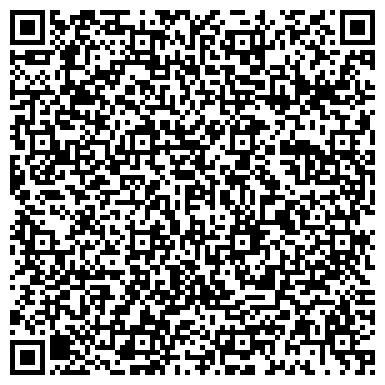 QR-код с контактной информацией организации Atek Makina (Атек Макина), Компания