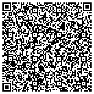 QR-код с контактной информацией организации НПП Техновес, ООО