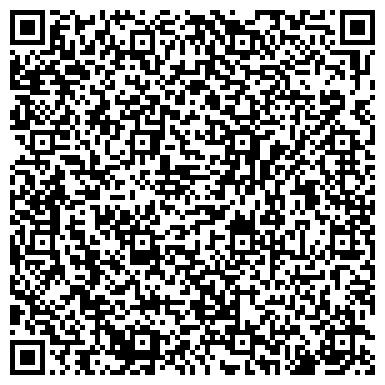 QR-код с контактной информацией организации Изотерм Технолоджи Групп, ООО