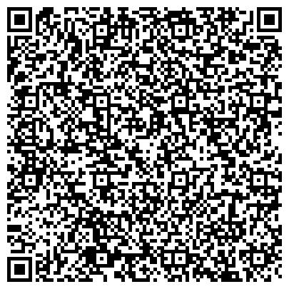 QR-код с контактной информацией организации Автокосметика. Автохимия. Ароматизаторы, ЧП