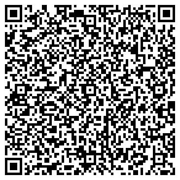 QR-код с контактной информацией организации Новитекс, ООО