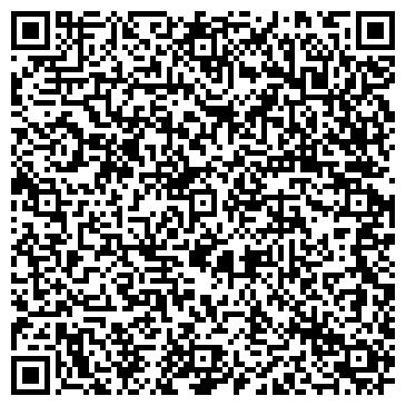 QR-код с контактной информацией организации ЮГПроект-ойл, ООО