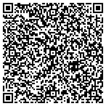 QR-код с контактной информацией организации Агропром-союз, Компания