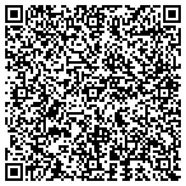 QR-код с контактной информацией организации Все Сюда, Интернет-магазин