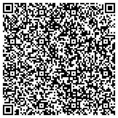 QR-код с контактной информацией организации НАНОТЕХНОЛОГІЇ для водіїв і власників автотранспорту, Компания