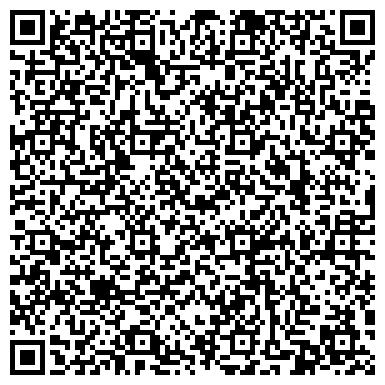QR-код с контактной информацией организации Женская одежда ЮиС