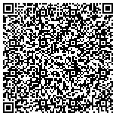 QR-код с контактной информацией организации Днепраналитприбор, ООО