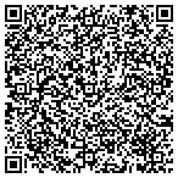 """QR-код с контактной информацией организации Автомастерская """"ВСЕ ДЛЯ АВТО"""""""