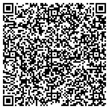 QR-код с контактной информацией организации Интернет - магазин АРОМАТ СВЕЧИ