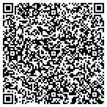 QR-код с контактной информацией организации Аккумуляторный Центр FORSE