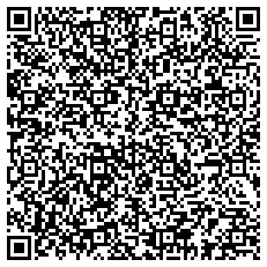 QR-код с контактной информацией организации Интернет-магазин «ДЕВЧОНКИ РУЛЯТ!»