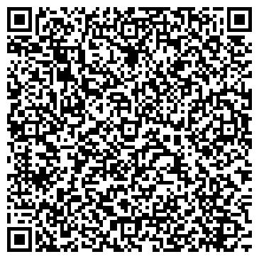 QR-код с контактной информацией организации Стартеры и генераторы, ЧП