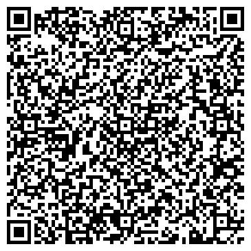 QR-код с контактной информацией организации Неодимовый магнит, ЧП