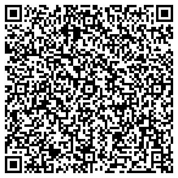 QR-код с контактной информацией организации Козлов, ЧП (COOL EXPERT)