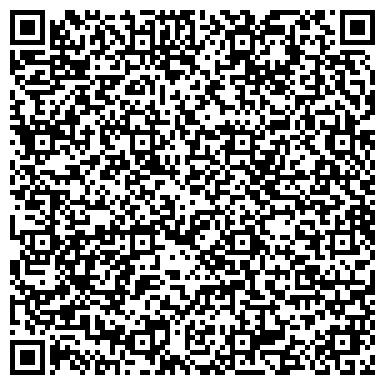QR-код с контактной информацией организации СЕВИАН, НАУЧНО-ПРОИЗВОДСТВЕННОЕ ООО