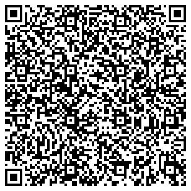 QR-код с контактной информацией организации Автозапчасти БУ! Германия! Стартеры и генераторы!