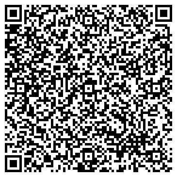 QR-код с контактной информацией организации Италавто Центр, Компания