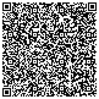 QR-код с контактной информацией организации Нико Донецк (Mitsubishi на Путиловке), ООО