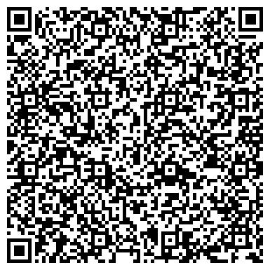 QR-код с контактной информацией организации ЦЕНТР продаж RENAULT (Автоторговая группа ИТН), Компания