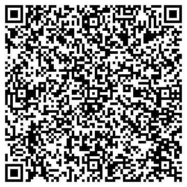 QR-код с контактной информацией организации НИКО Премиум Донецк, ДП