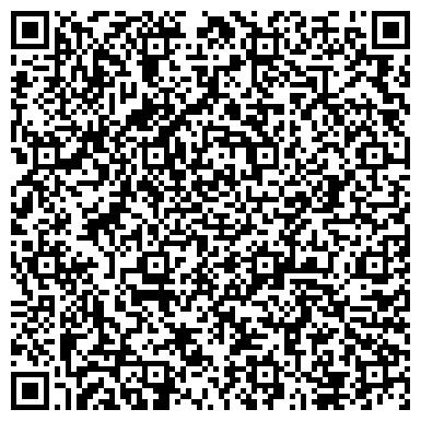 QR-код с контактной информацией организации Автотрейд компани АТК, ЧП