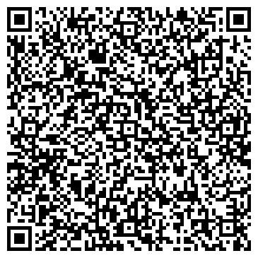 QR-код с контактной информацией организации АвтоИмпериал ТД, ООО
