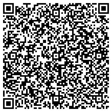 QR-код с контактной информацией организации Евро Авто, ООО