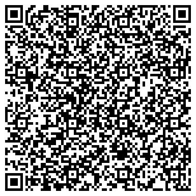 QR-код с контактной информацией организации ННК Авто, ООО (Винер Импортс Украина)