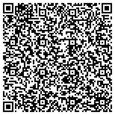 QR-код с контактной информацией организации АвтоЦены - автомобильный портал Харькова, ЧП